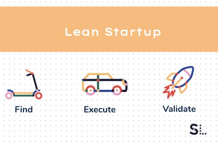 lean startup lean management innovation